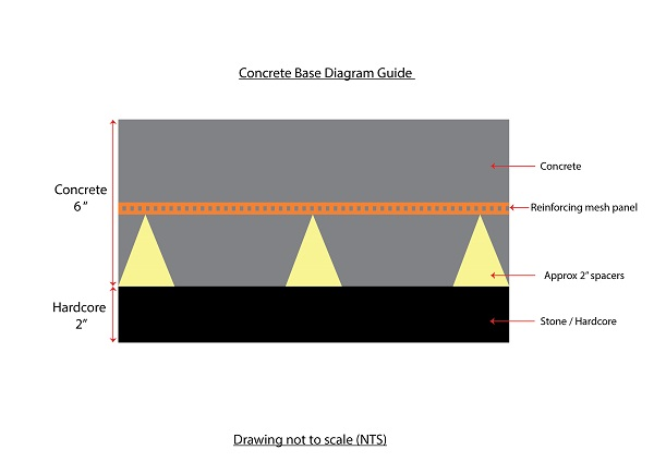 RangeBay Concrete base diagram